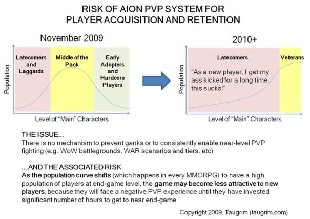 Aion-curve-shift-risk