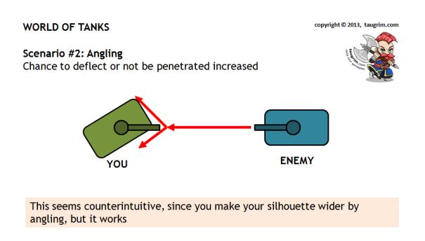 angling-scenario-2