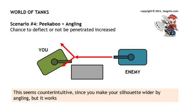 angling-scenario-4
