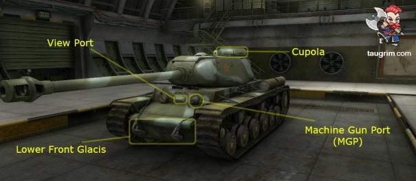 Weak Spots (KV-1s)