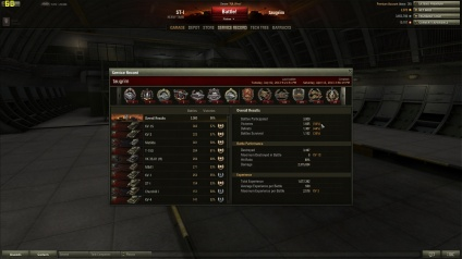 Taugrim's Stats at 3000 Battles