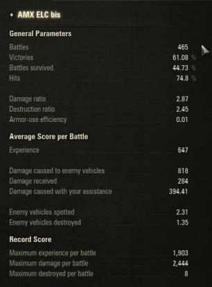 ELC AMX stats